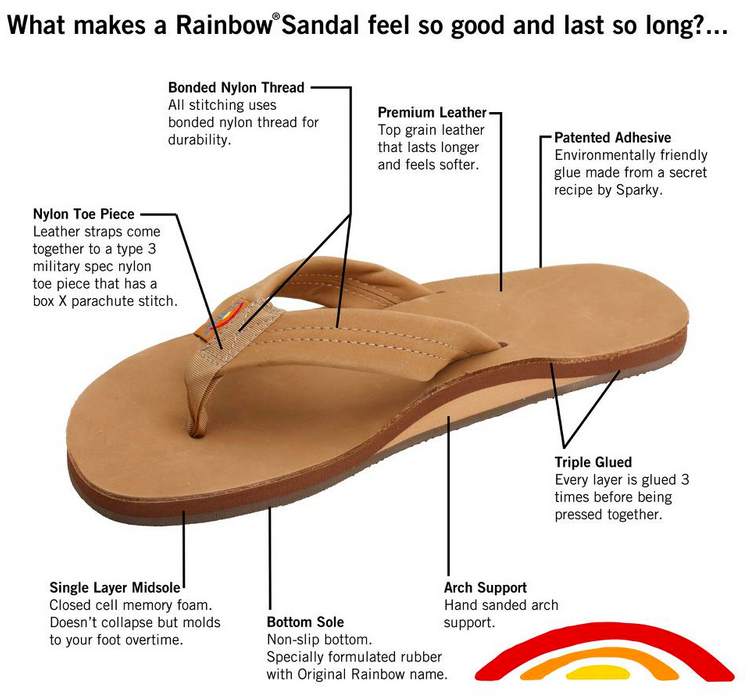 how to clean my rainbow sandals