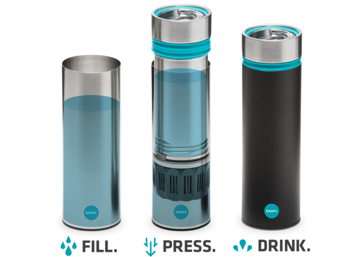 Best Water Purifier Bottle For Travel Filter