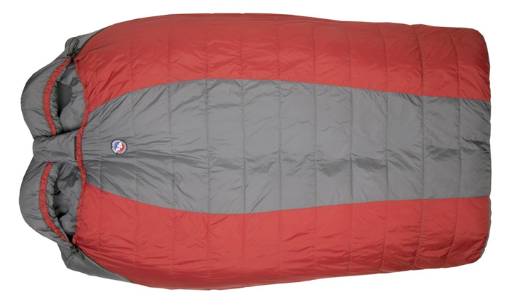 Best 2 Person Sleeping Bags For Couples