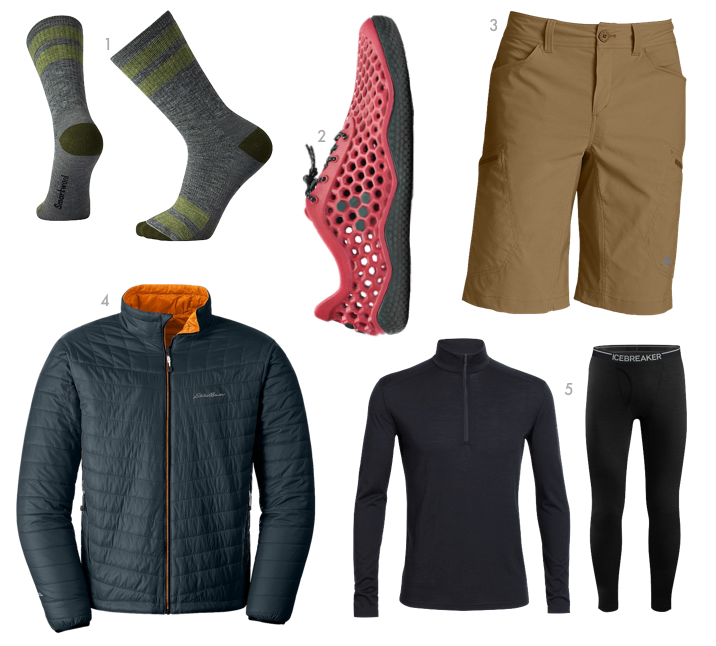 What to wear rafting